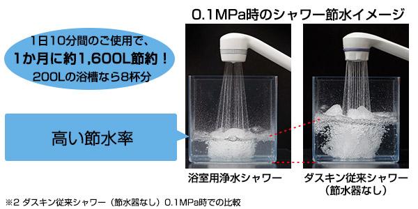 節水器内蔵のシャワー本体