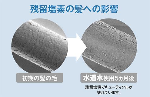 水道水の残留塩素を80%以上除去